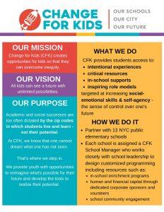 Change for Kids MLK Community Service Day